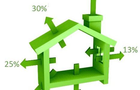Audit énergétique obligatoire pour les entreprises de plus de 250 salariés ou au chiffre d'affaires supérieur à 50 millions d'euros